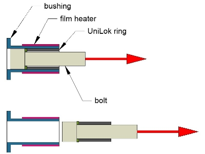SMA ring press fit inside bushing contracts when heated to make zero-shock release mechanism